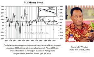 Dollar AS vs Xi-Diplomacy