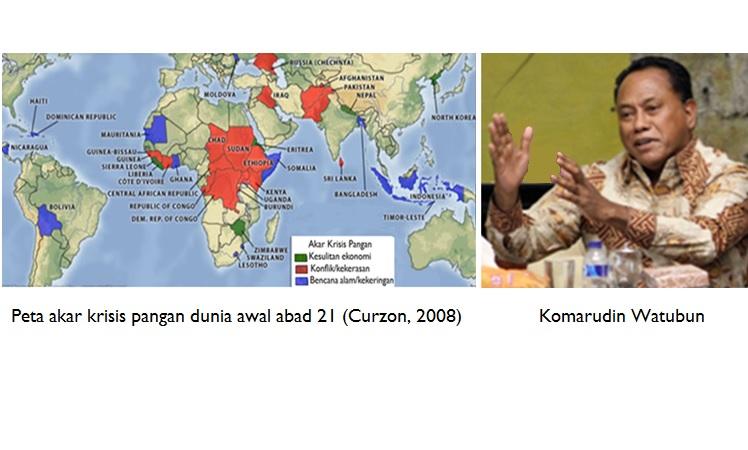 Kedaulatan Pangan & Rakyat Papua