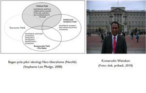 Pancasila vs Neo-lib