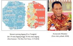 Indonesia Raya & Perang Dagang AS vs Tiongkok